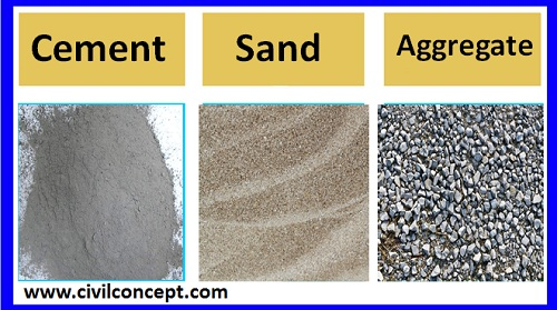 Types of concrete